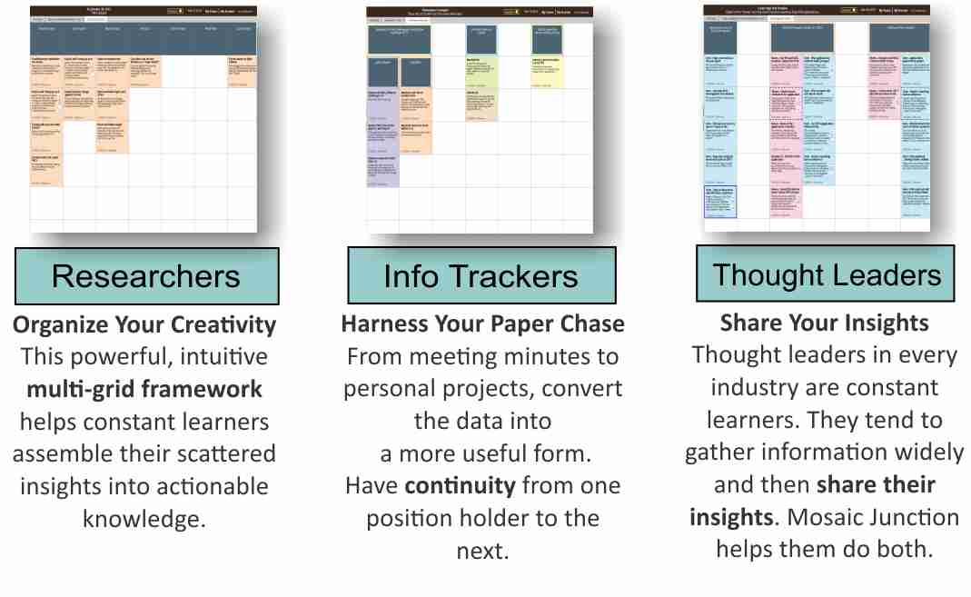 Researchers, Informaton Trackers, Thought Leaders